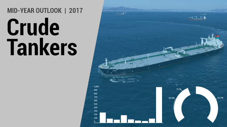 Crude tankers